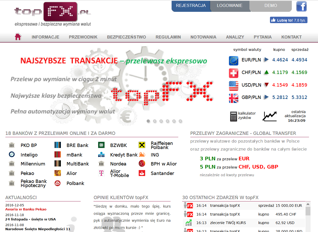 Informacje i opinie o kantorze wymianie walut - TopFX.pl